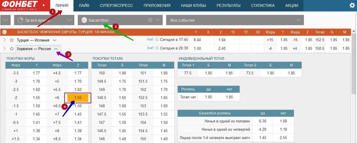 Как делать ставки на спорт с Фонбет для Украины.